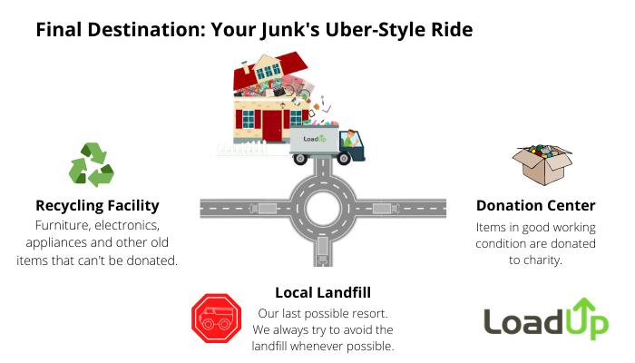 uber for hauling